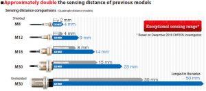 proximity sensors comparison