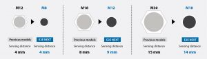 proximity sensors size comparison